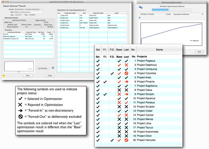 Optsee® Project Portfolio Management Screenshots | Optsee